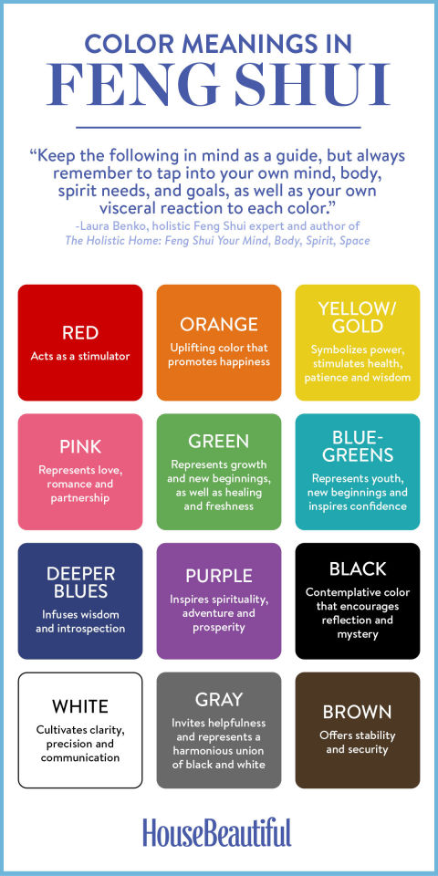 Fing Shui color the holistic feng shui way my for house beautiful